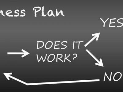 Que es y para que sirve el plan de negocio de una empresa